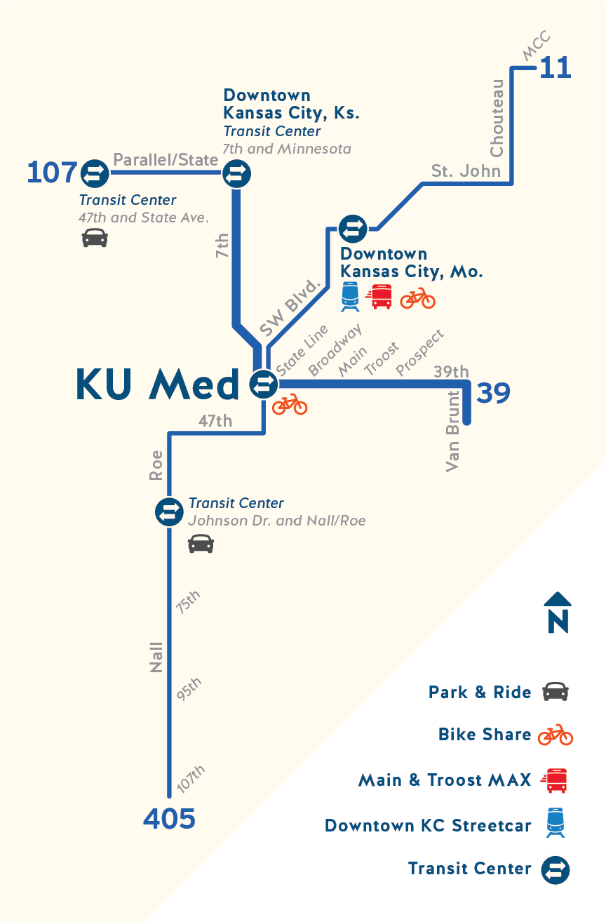 KU Med Connection